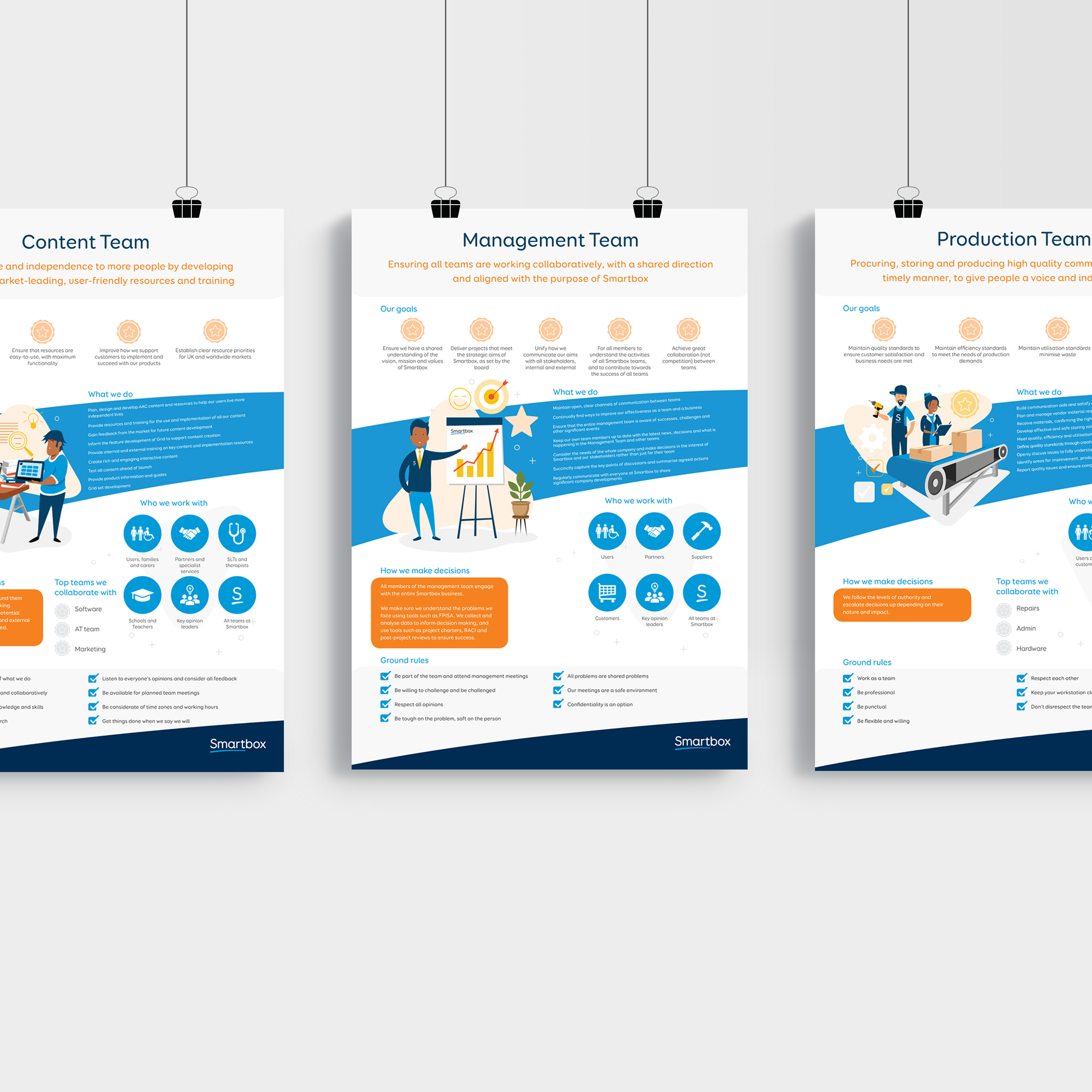 Smartbox Internal Comms Posters